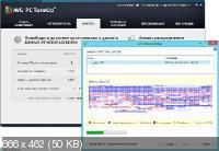 AVG PC TuneUp 2014 14.0.1001.489 Final Portable