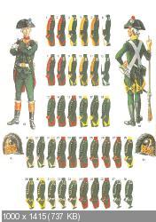 Фред Функен, Лилиан Функен - Европа XVIII век [2 тома из 2] (2003) PDF